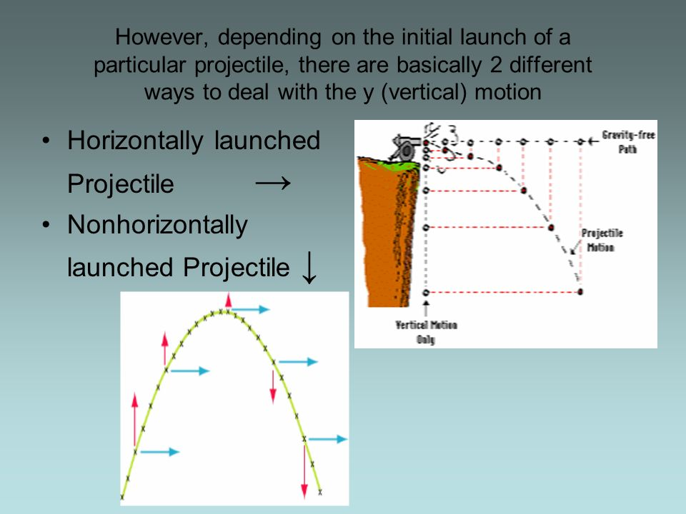 However, depending on the initial launch of a particular projectile, there are basically 2 different ways to deal with the y (vertical) motion Horizontally launched Projectile Nonhorizontally launched Projectile