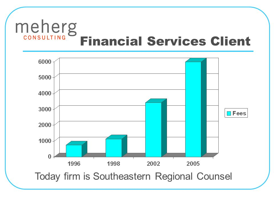 Financial Services Client Today firm is Southeastern Regional Counsel