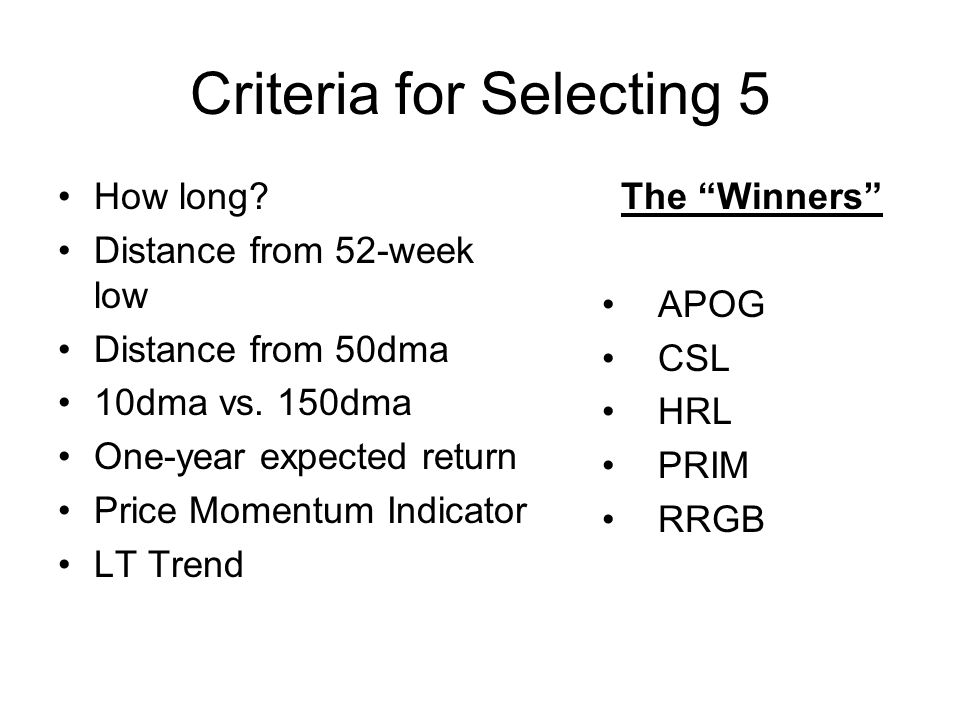 Criteria for Selecting 5 How long. Distance from 52-week low Distance from 50dma 10dma vs.