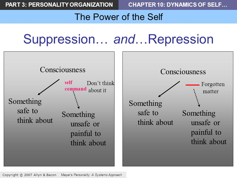 PART 3: PERSONALITY ORGANIZATIONCHAPTER 10: DYNAMICS OF SELF… The Power of the Self Copyright © 2007 Allyn & Bacon Mayers Personality: A Systems Approach Suppression… and…Repression Consciousness Something safe to think about Something unsafe or painful to think about Consciousness Something safe to think about Something unsafe or painful to think about Dont think about it Forgotten matter self command