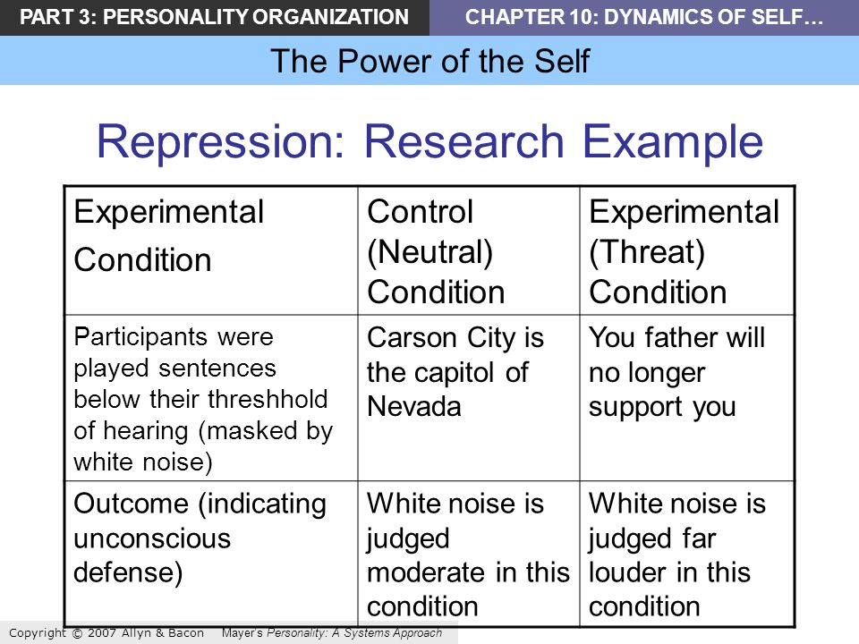 PART 3: PERSONALITY ORGANIZATIONCHAPTER 10: DYNAMICS OF SELF… The Power of the Self Copyright © 2007 Allyn & Bacon Mayers Personality: A Systems Approach Repression: Research Example Experimental Condition Control (Neutral) Condition Experimental (Threat) Condition Participants were played sentences below their threshhold of hearing (masked by white noise) Carson City is the capitol of Nevada You father will no longer support you Outcome (indicating unconscious defense) White noise is judged moderate in this condition White noise is judged far louder in this condition