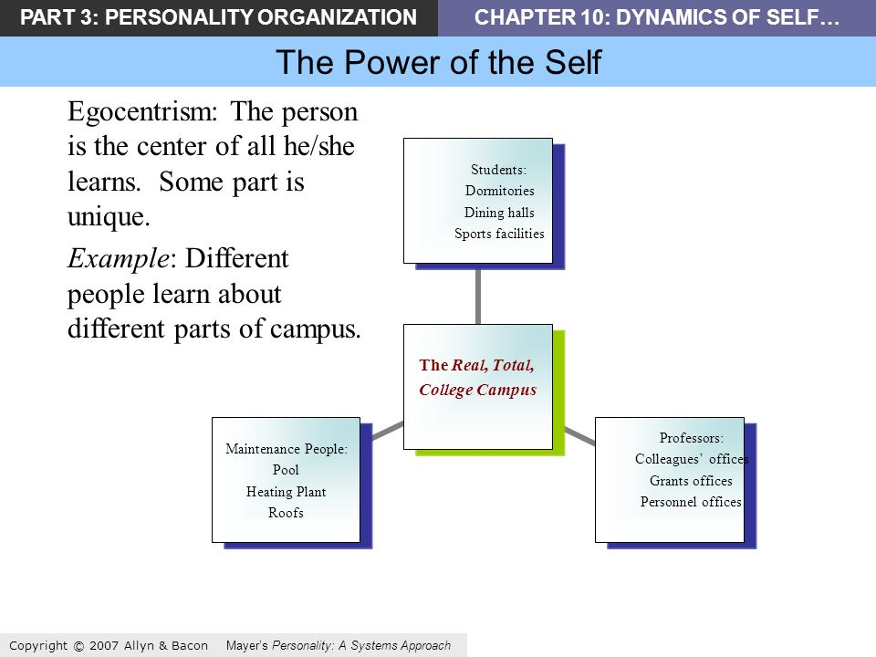 PART 3: PERSONALITY ORGANIZATIONCHAPTER 10: DYNAMICS OF SELF… The Power of the Self Copyright © 2007 Allyn & Bacon Mayers Personality: A Systems Approach The Real, Total, College Campus Students: Dormitories Dining halls Sports facilities Professors: Colleagues offices Grants offices Personnel offices Maintenance People: Pool Heating Plant Roofs Egocentrism: The person is the center of all he/she learns.
