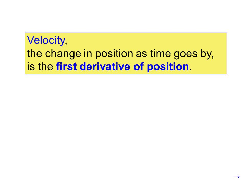 Velocity, the change in position as time goes by, is the first derivative of position.