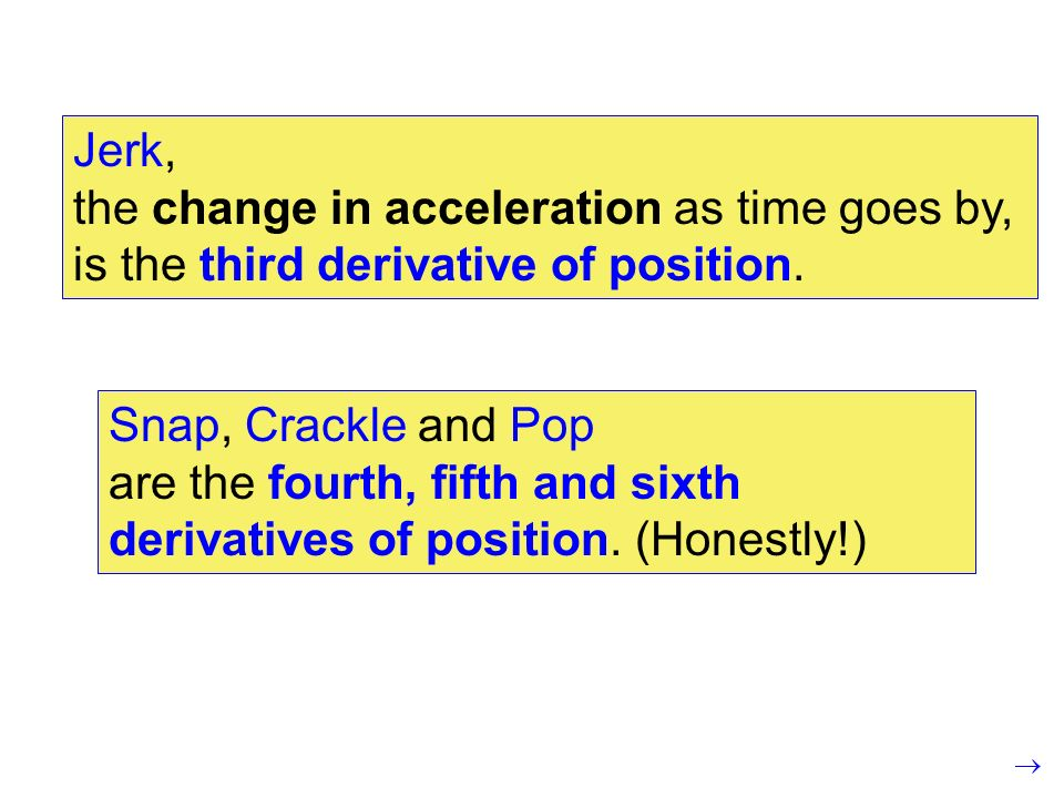 Jerk, the change in acceleration as time goes by, is the third derivative of position.