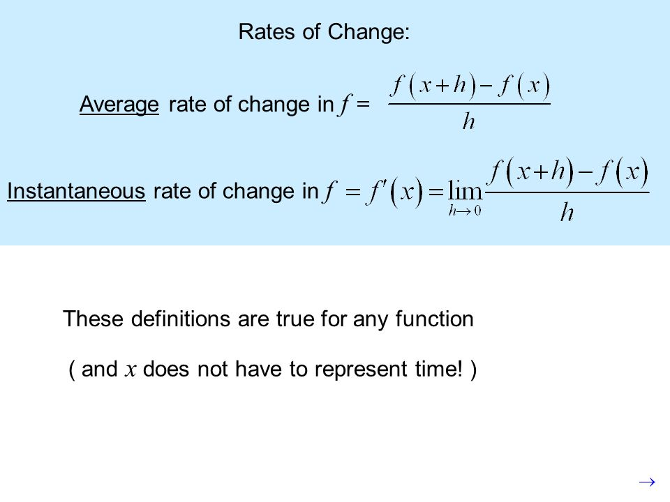 Rates of Change: Average rate of change in f Instantaneous rate of change in f These definitions are true for any function ( and x does not have to represent time.