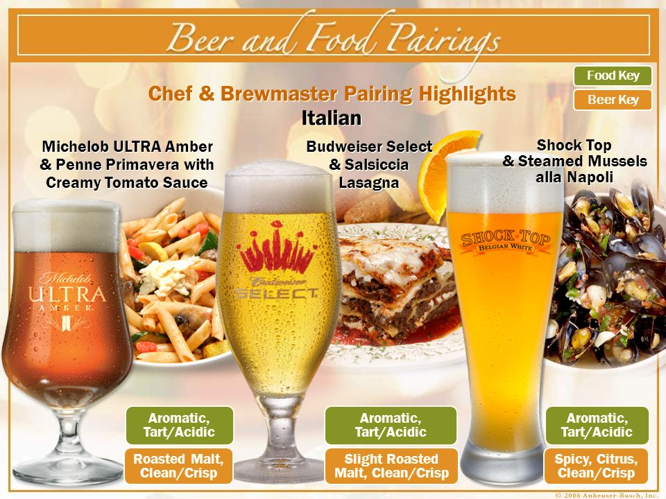 Chef & Brewmaster Pairing Highlights Italian Food Key Beer Key Shock Top & Steamed Mussels alla Napoli Michelob ULTRA Amber & Penne Primavera with Creamy Tomato Sauce Budweiser Select & Salsiccia Lasagna Aromatic, Tart/Acidic Spicy, Citrus, Clean/Crisp Aromatic, Tart/Acidic Slight Roasted Malt, Clean/Crisp Aromatic, Tart/Acidic Roasted Malt, Clean/Crisp