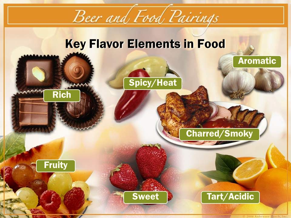 Key Flavor Elements in Food Rich Aromatic Spicy/Heat Charred/Smoky SweetTart/Acidic Fruity