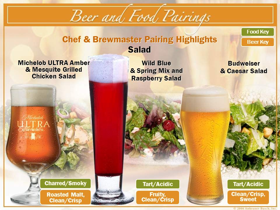 Chef & Brewmaster Pairing Highlights Salad Michelob ULTRA Amber & Mesquite Grilled Chicken Salad Wild Blue & Spring Mix and Raspberry Salad Budweiser & Caesar Salad Charred/Smoky Roasted Malt, Clean/Crisp Clean/Crisp, Sweet Tart/Acidic Fruity, Clean/Crisp Tart/Acidic Food Key Beer Key