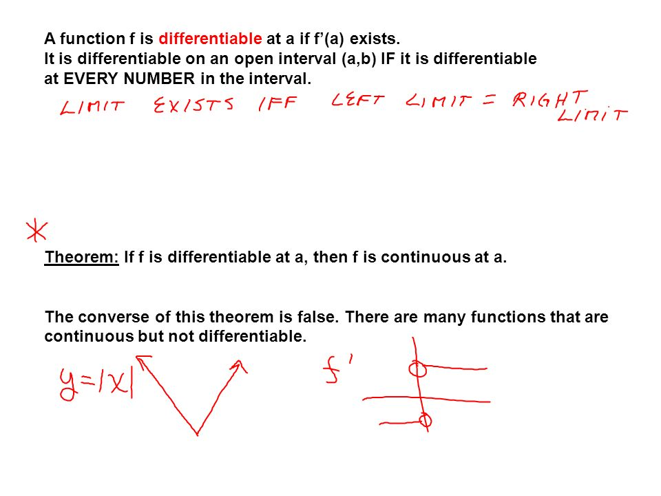 A function f is differentiable at a if f(a) exists.