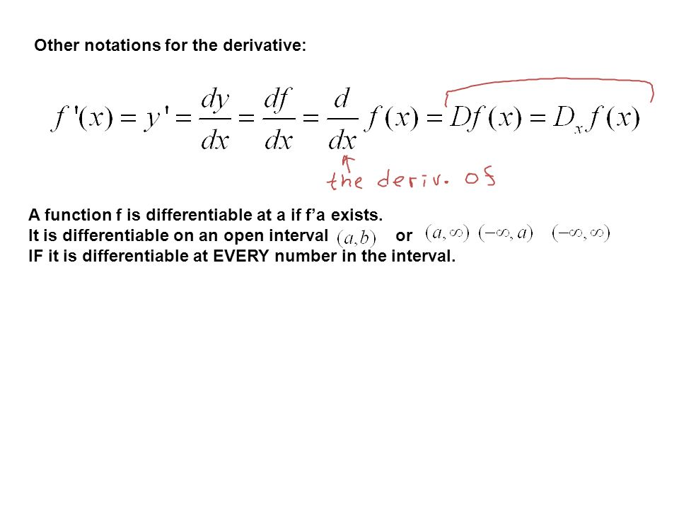 Other notations for the derivative: A function f is differentiable at a if fa exists.