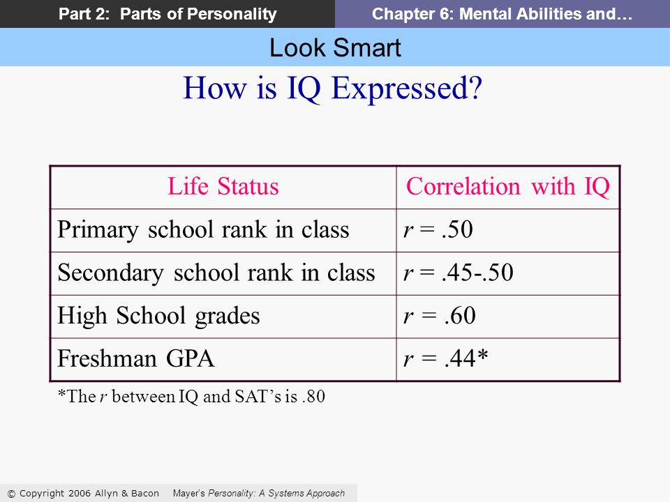 Look Smart © Copyright 2006 Allyn & Bacon Mayers Personality: A Systems Approach Part 2: Parts of PersonalityChapter 6: Mental Abilities and… How is IQ Expressed.