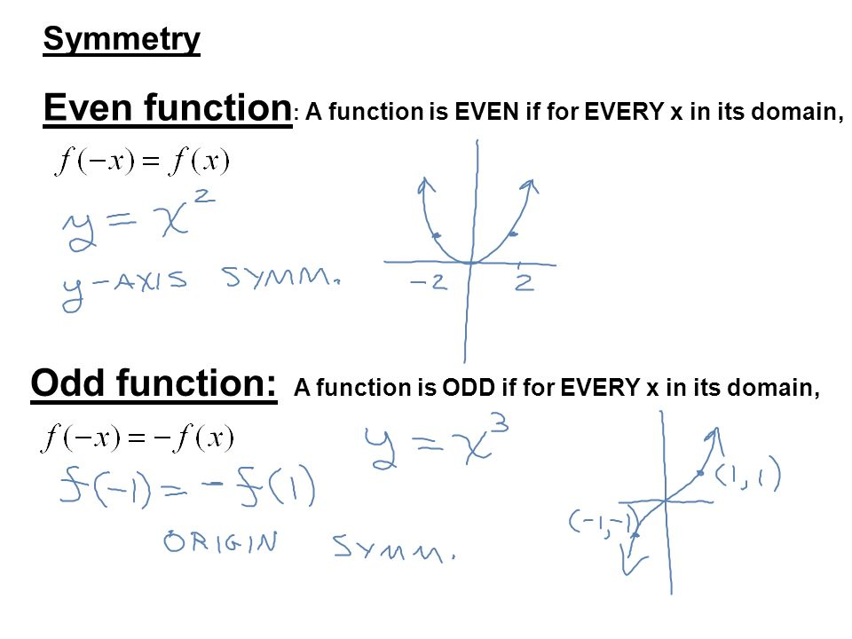 Symmetry Even function : A function is EVEN if for EVERY x in its domain, Odd function: A function is ODD if for EVERY x in its domain,