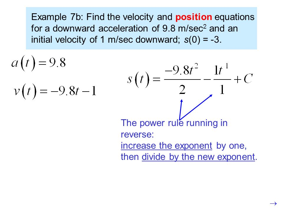 Since velocity is the derivative of position, position must be the antiderivative of velocity.