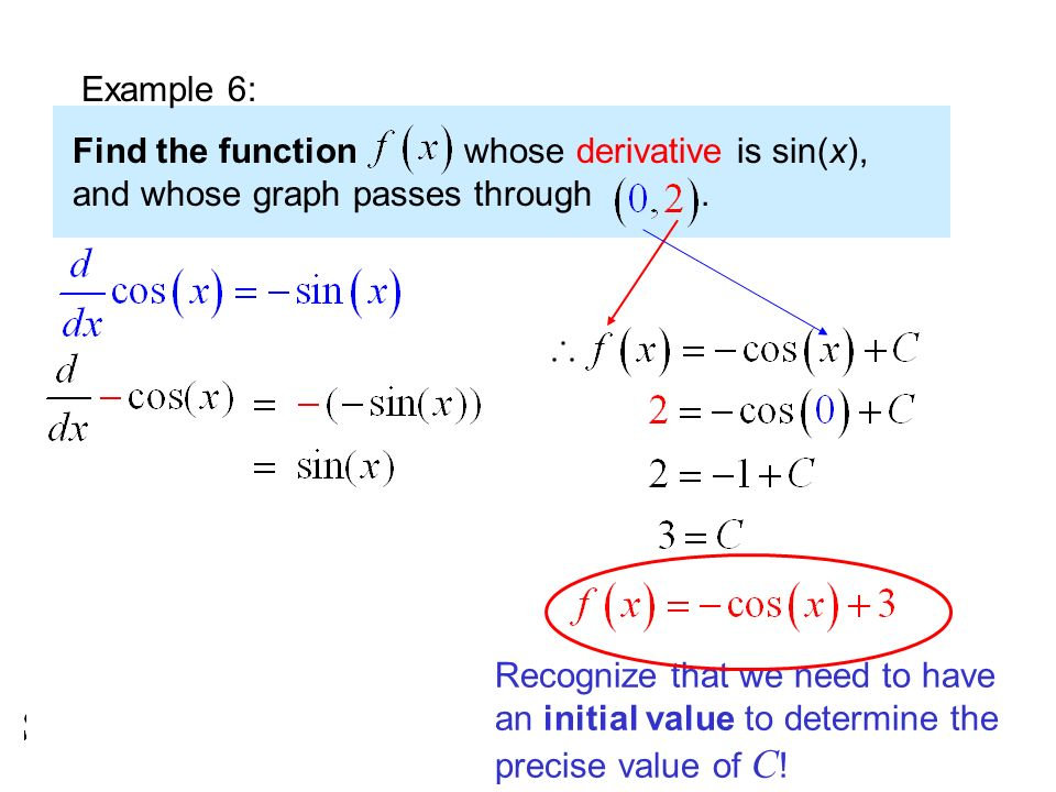 Example 6: Find the function whose derivative is sin(x), and whose graph passes through.