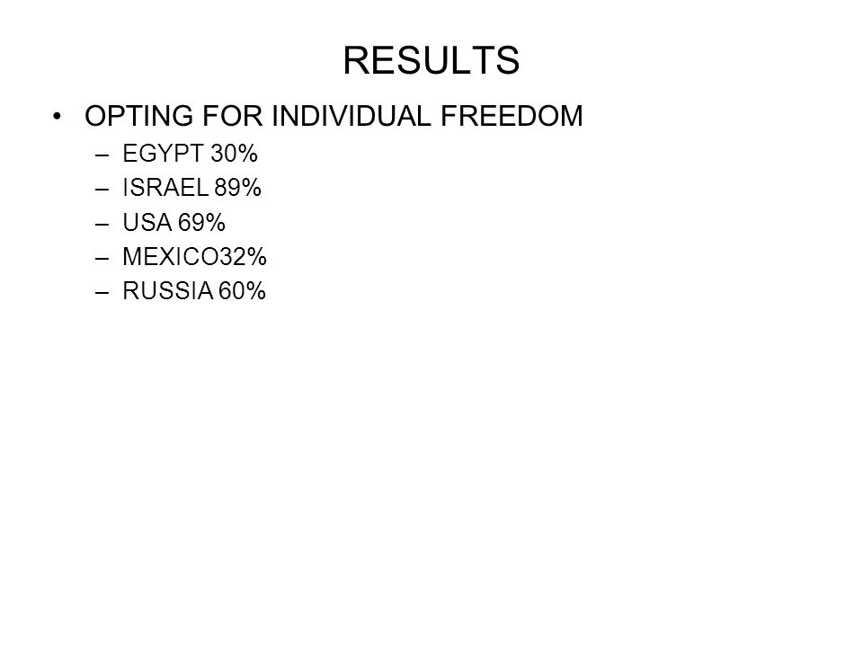 RESULTS OPTING FOR INDIVIDUAL FREEDOM –EGYPT 30% –ISRAEL 89% –USA 69% –MEXICO32% –RUSSIA 60%
