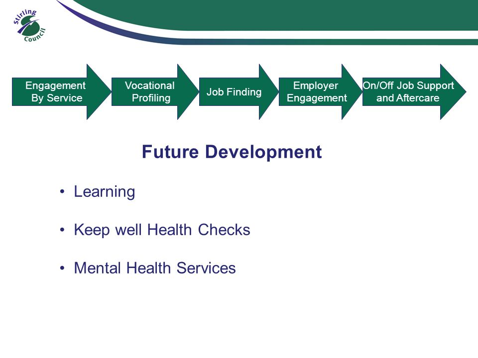 Engagement By Service Vocational Profiling Job Finding Employer Engagement On/Off Job Support and Aftercare Future Development Learning Keep well Health Checks Mental Health Services