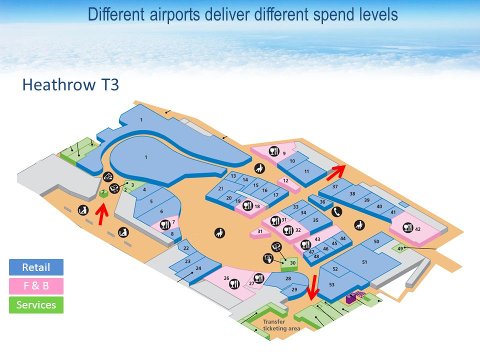 Heathrow T3 Retail F & B Services Different airports deliver different spend levels