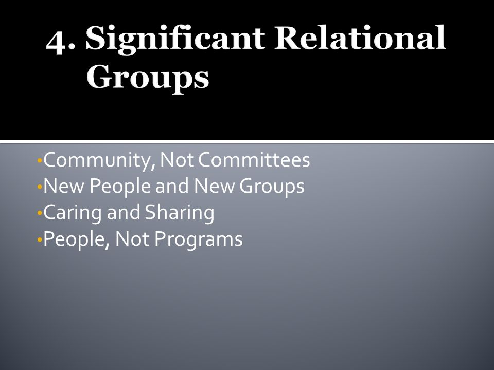 Community, Not Committees New People and New Groups Caring and Sharing People, Not Programs