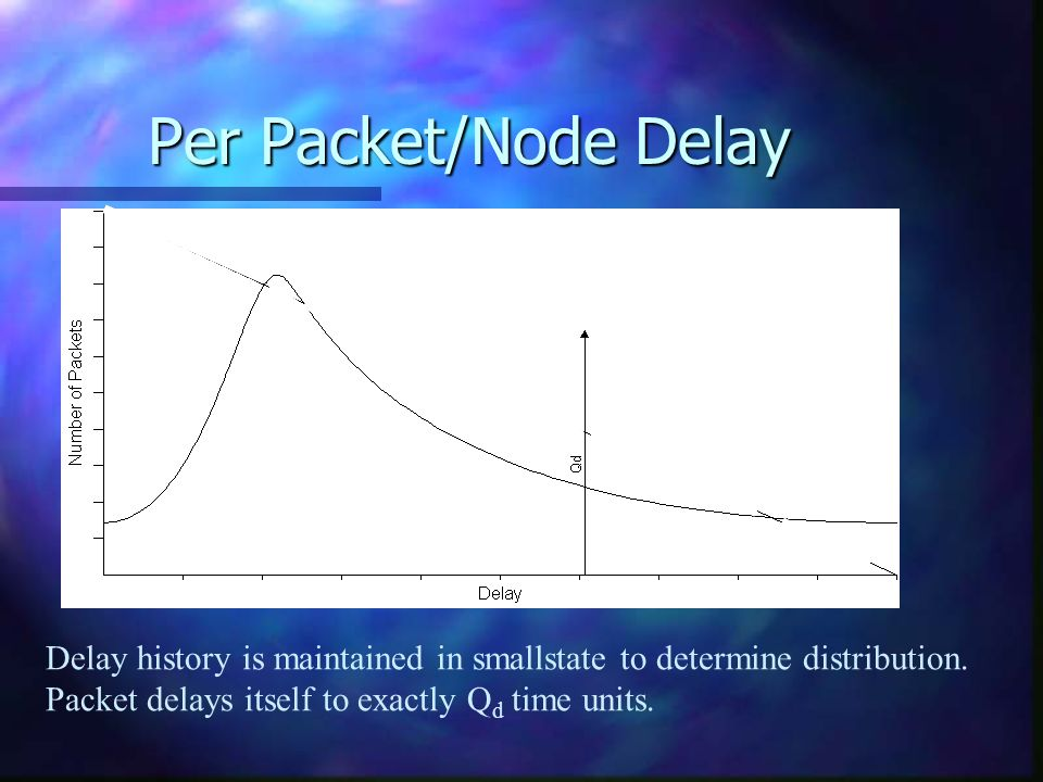 Per Packet/Node Delay Delay history is maintained in smallstate to determine distribution.