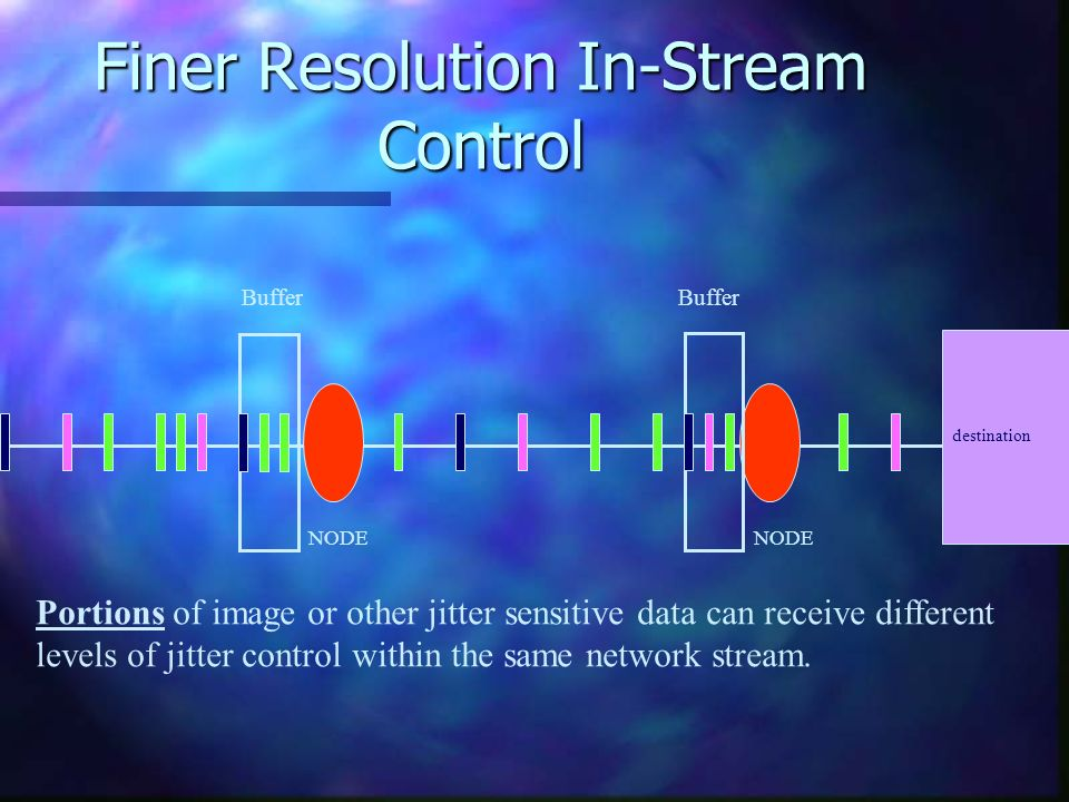 Finer Resolution In-Stream Control NODE Buffer destination Portions of image or other jitter sensitive data can receive different levels of jitter control within the same network stream.