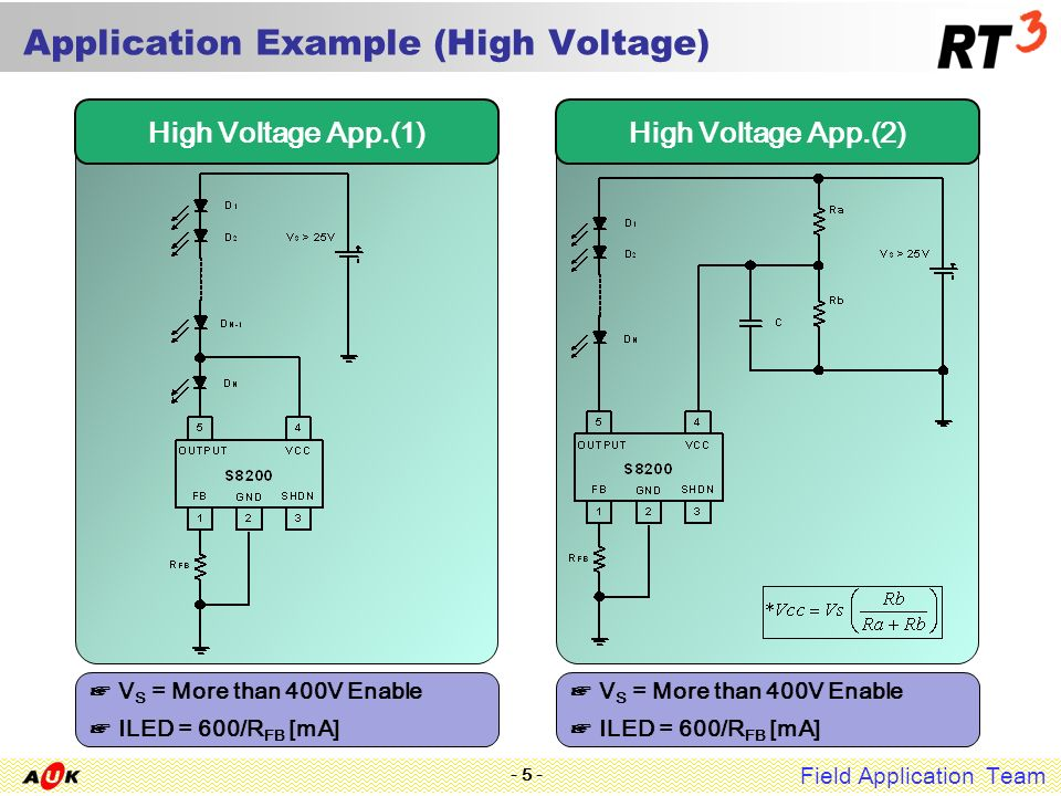 Field Application Team - 5 - Application Example (High Voltage) High Voltage App.(2)High Voltage App.(1) V S = More than 400V Enable ILED = 600/R FB [mA] V S = More than 400V Enable ILED = 600/R FB [mA]