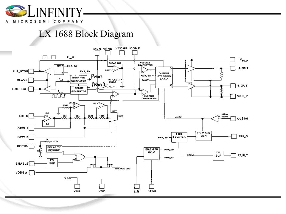 LX 1688 Block Diagram