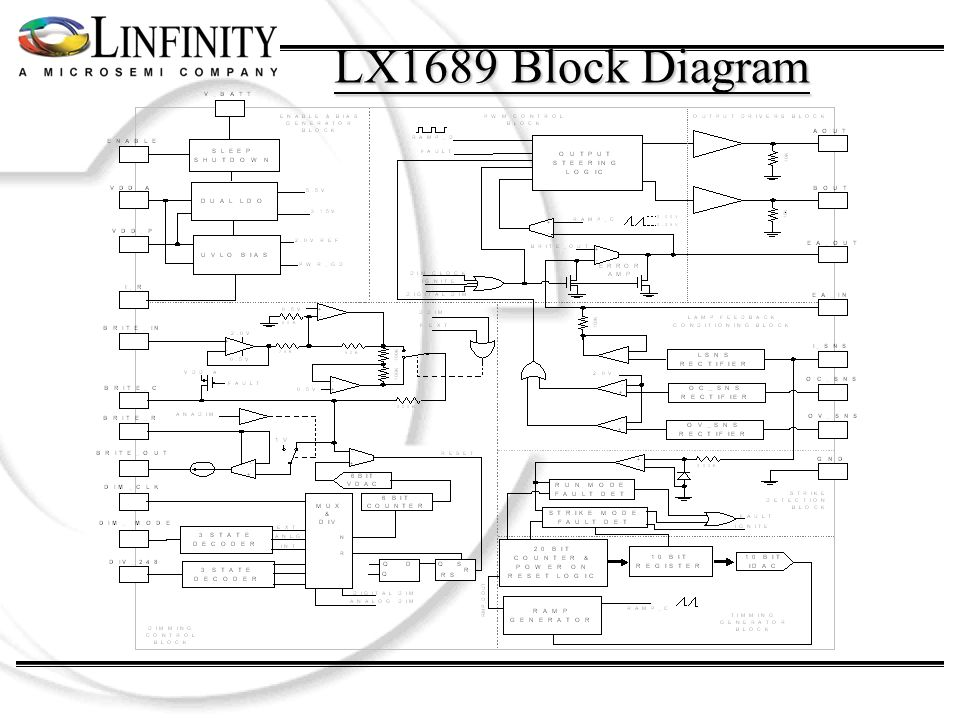 LX1689 Block Diagram