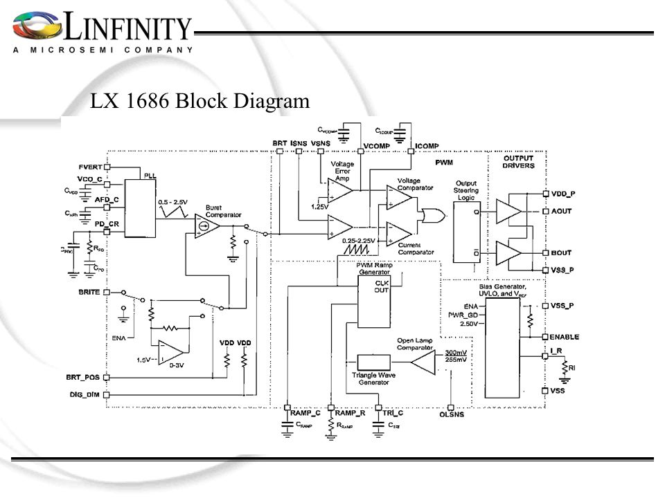LX 1686 Block Diagram