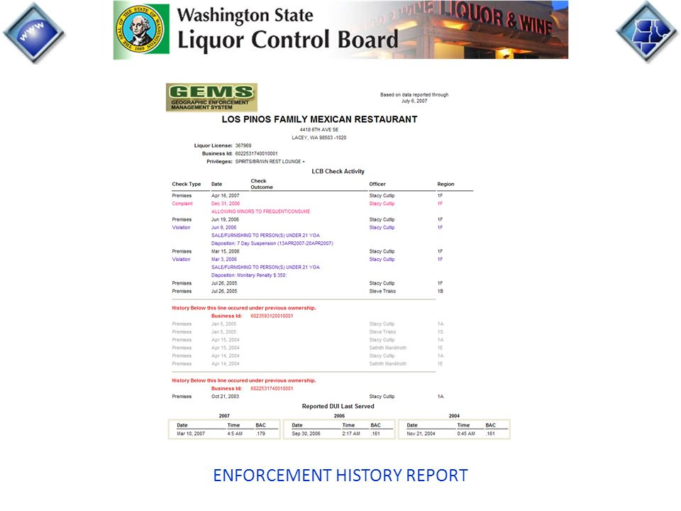 ENFORCEMENT HISTORY REPORT