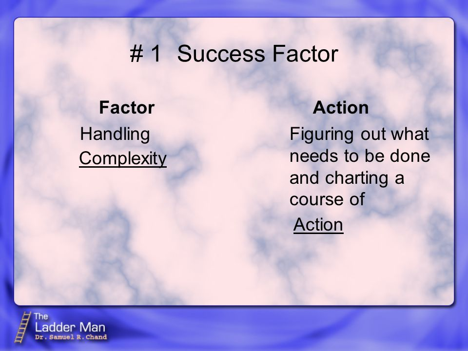 # 1Success Factor Factor Handling Action Figuring out what needs to be done and charting a course of Complexity Action