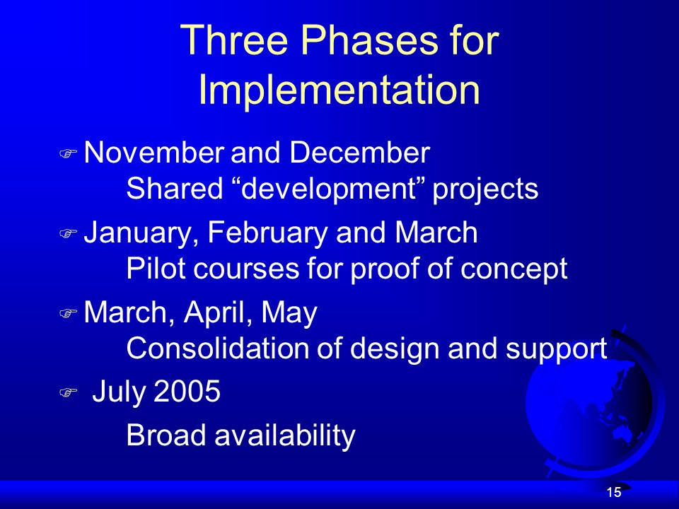 15 Three Phases for Implementation November and December Shared development projects January, February and March Pilot courses for proof of concept March, April, May Consolidation of design and support F July 2005 Broad availability