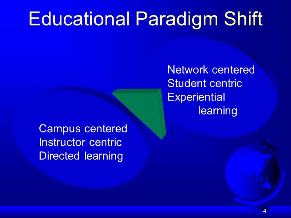 4 Educational Paradigm Shift Campus centered Instructor centric Directed learning Network centered Student centric Experiential learning