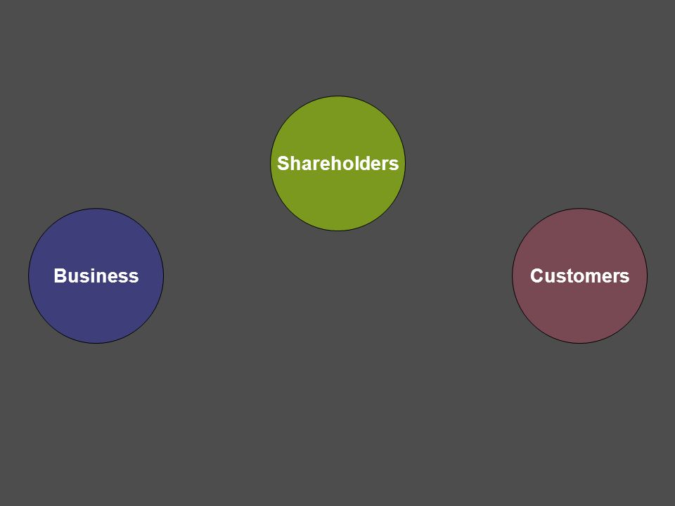 BusinessCustomers Shareholders