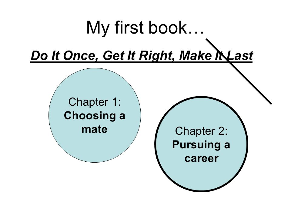 My first book… Chapter 1: Choosing a mate Do It Once, Get It Right, Make It Last Chapter 2: Pursuing a career