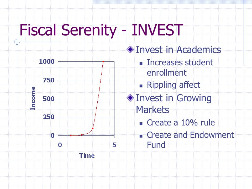 Fiscal Serenity - INVEST Invest in Academics Increases student enrollment Rippling affect Invest in Growing Markets Create a 10% rule Create and Endowment Fund