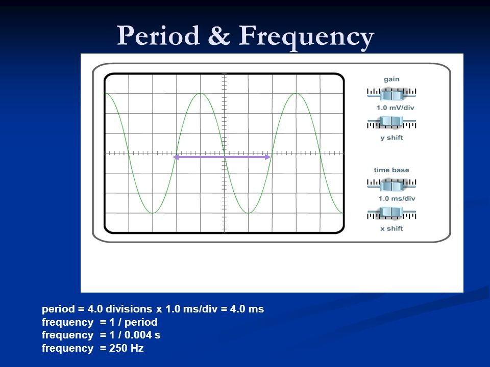 Period & Frequency period = 4.0 divisions x 1.0 ms/div = 4.0 ms frequency = 1 / period frequency = 1 / s frequency = 250 Hz