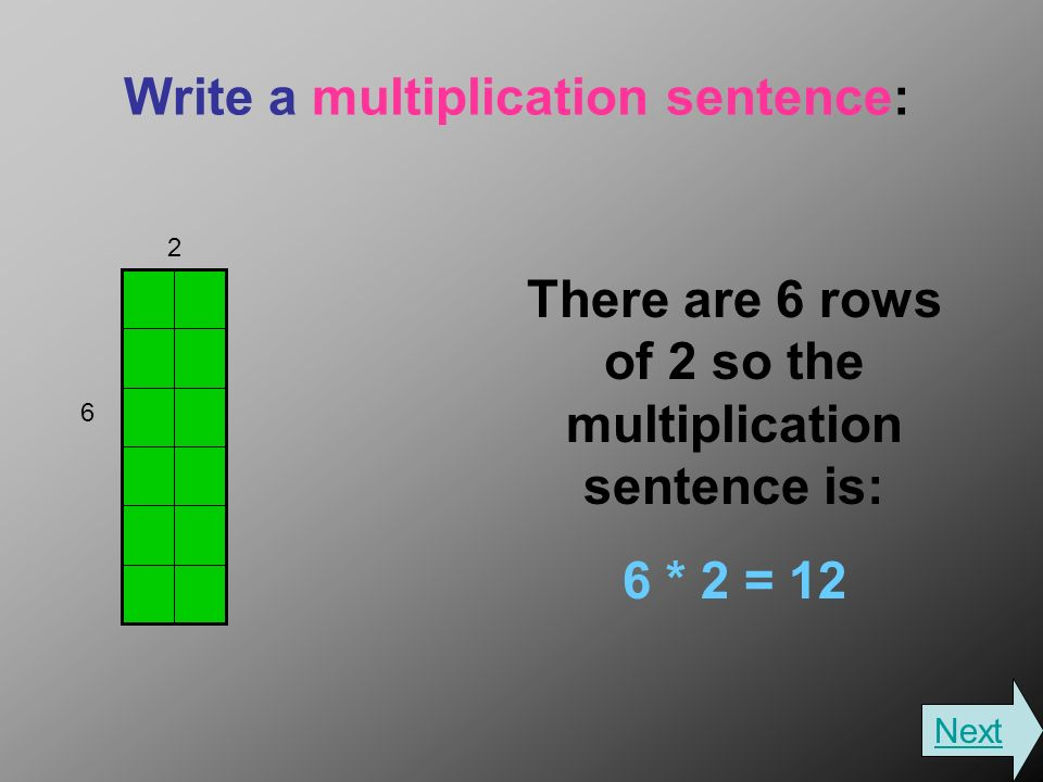 Write a multiplication sentence: There are 6 rows of 2 so the multiplication sentence is: 6 * 2 = Next