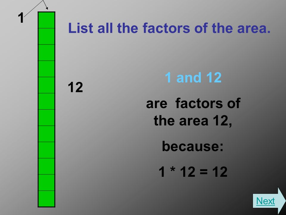 List all the factors of the area.