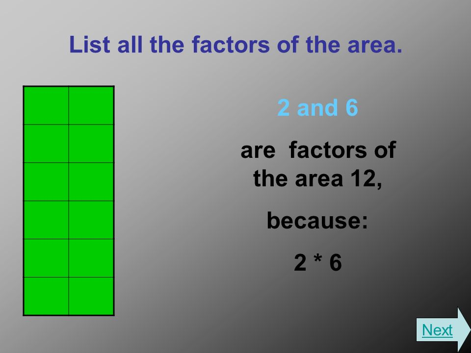 List all the factors of the area. 2 and 6 are factors of the area 12, because: 2 * 6 Next