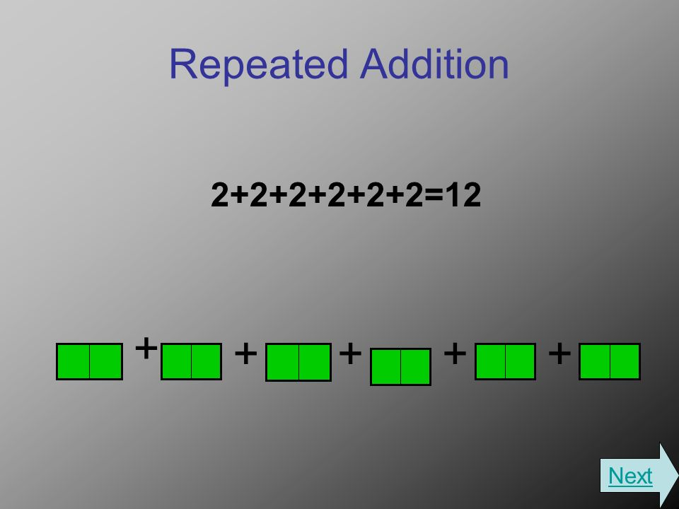 Repeated Addition = Next