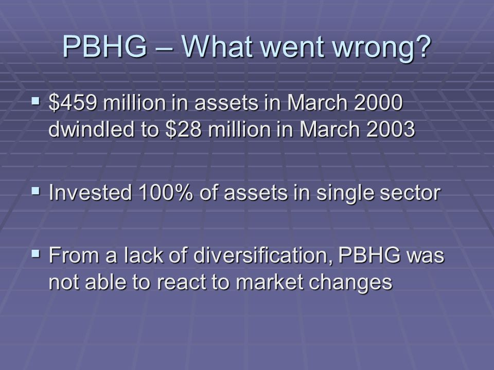 PBHG – What went wrong.