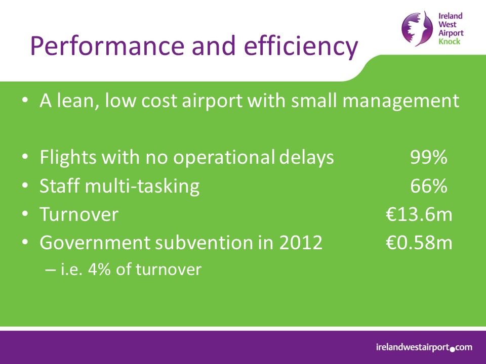 Performance and efficiency A lean, low cost airport with small management Flights with no operational delays99% Staff multi-tasking66% Turnover 13.6m Government subvention in m – i.e.