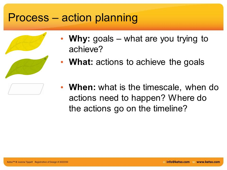 Process – action planning Why: goals – what are you trying to achieve.
