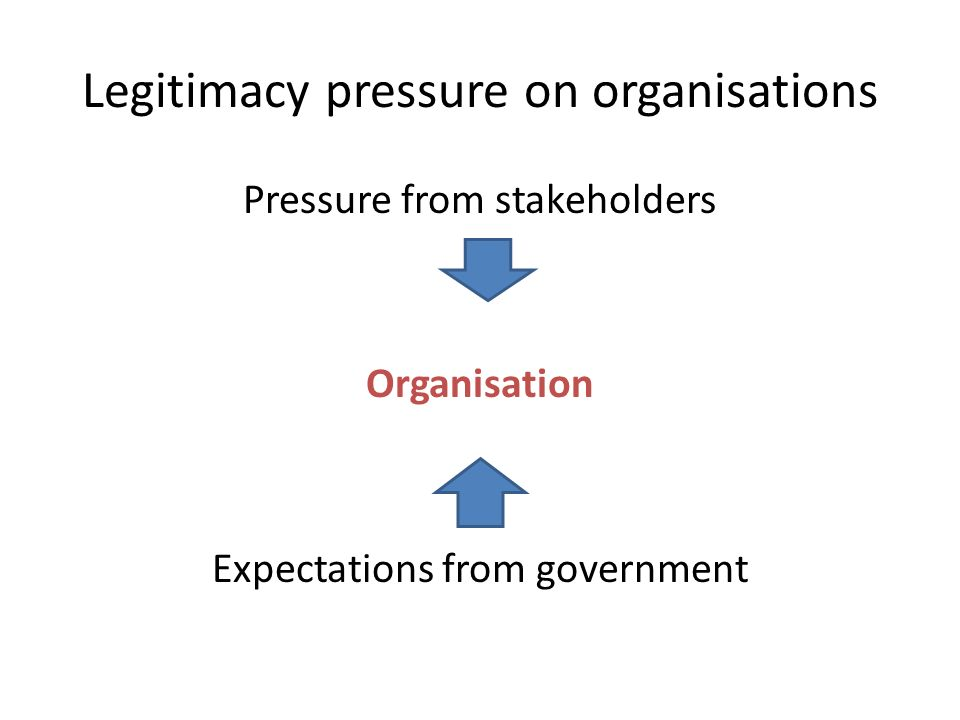 Legitimacy pressure on organisations Pressure from stakeholders Organisation Expectations from government