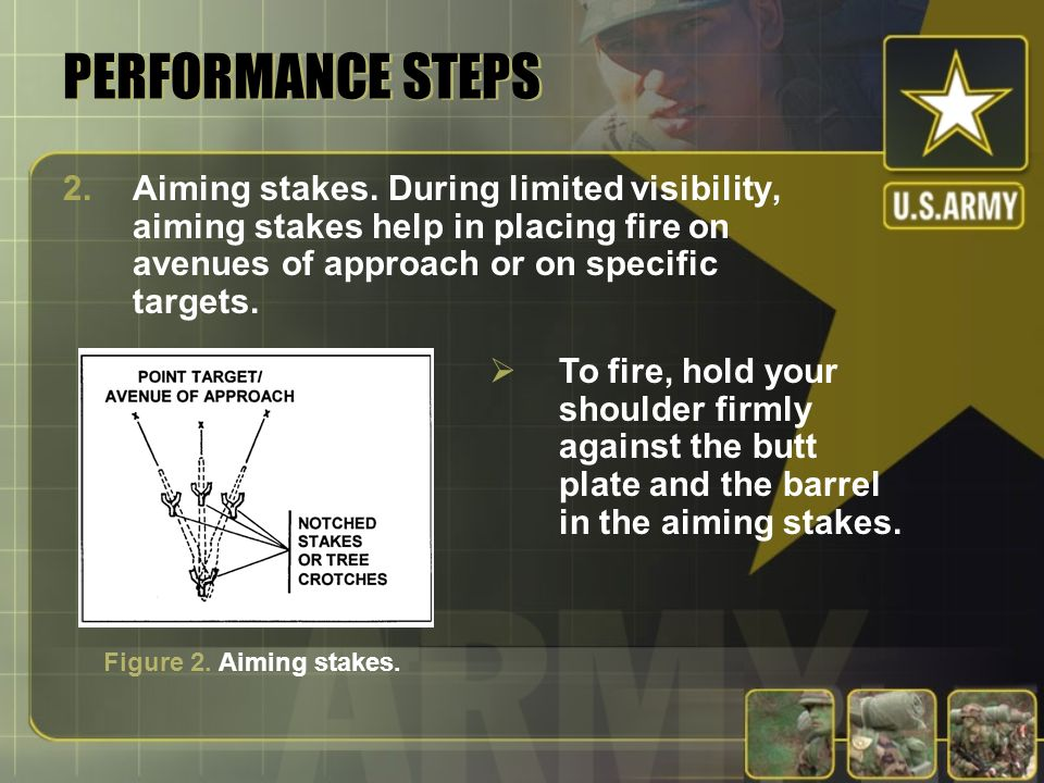 PERFORMANCE STEPS 2.Aiming stakes.
