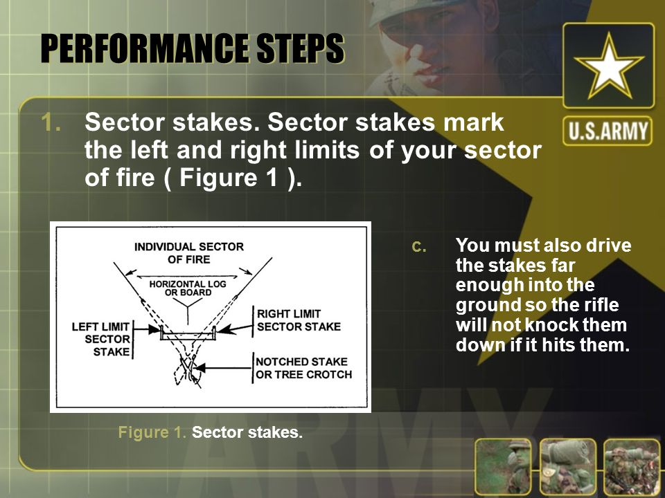 PERFORMANCE STEPS 1.Sector stakes.