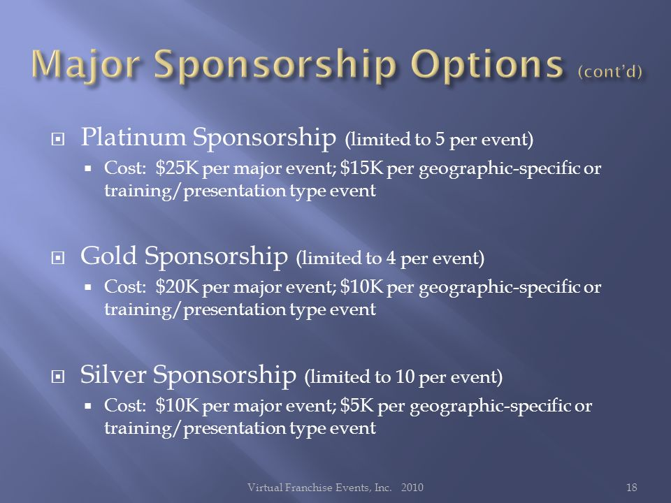 Platinum Sponsorship (limited to 5 per event) Cost: $25K per major event; $15K per geographic-specific or training/presentation type event Gold Sponsorship (limited to 4 per event) Cost: $20K per major event; $10K per geographic-specific or training/presentation type event Silver Sponsorship (limited to 10 per event) Cost: $10K per major event; $5K per geographic-specific or training/presentation type event 18Virtual Franchise Events, Inc.