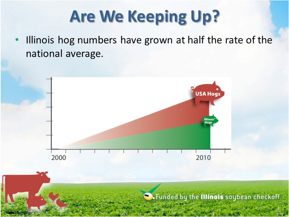 Are We Keeping Up Illinois hog numbers have grown at half the rate of the national average.