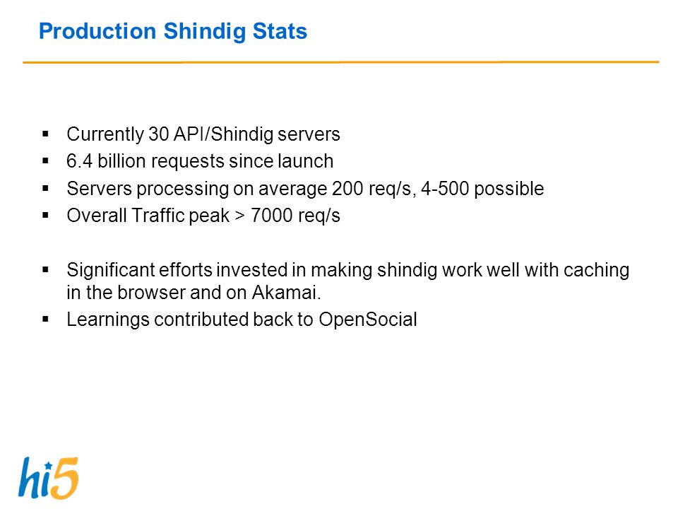 Production Shindig Stats Currently 30 API/Shindig servers 6.4 billion requests since launch Servers processing on average 200 req/s, 4-500 possible Overall Traffic peak > 7000 req/s Significant efforts invested in making shindig work well with caching in the browser and on Akamai.