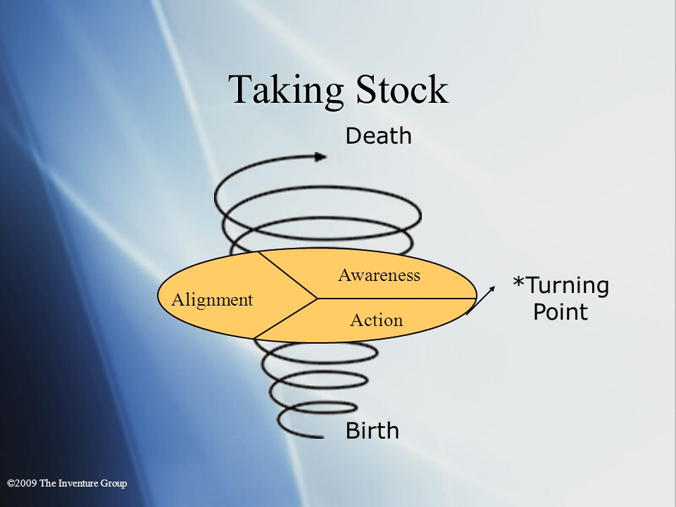 Taking Stock Alignment Awareness Action Birth Death *Turning Point ©2009 The Inventure Group